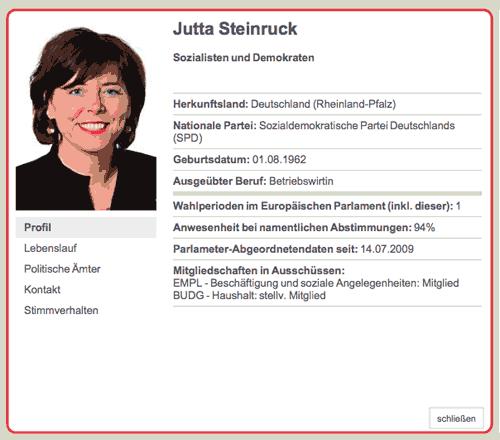 EU-Parlameter, Profilseite, Politiker, EU-Parlamentarier