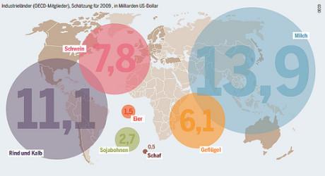 Wo wird welches Fleisch hergestellt? Aus dem Fleischatlas der Heinrich Böll Stiftung