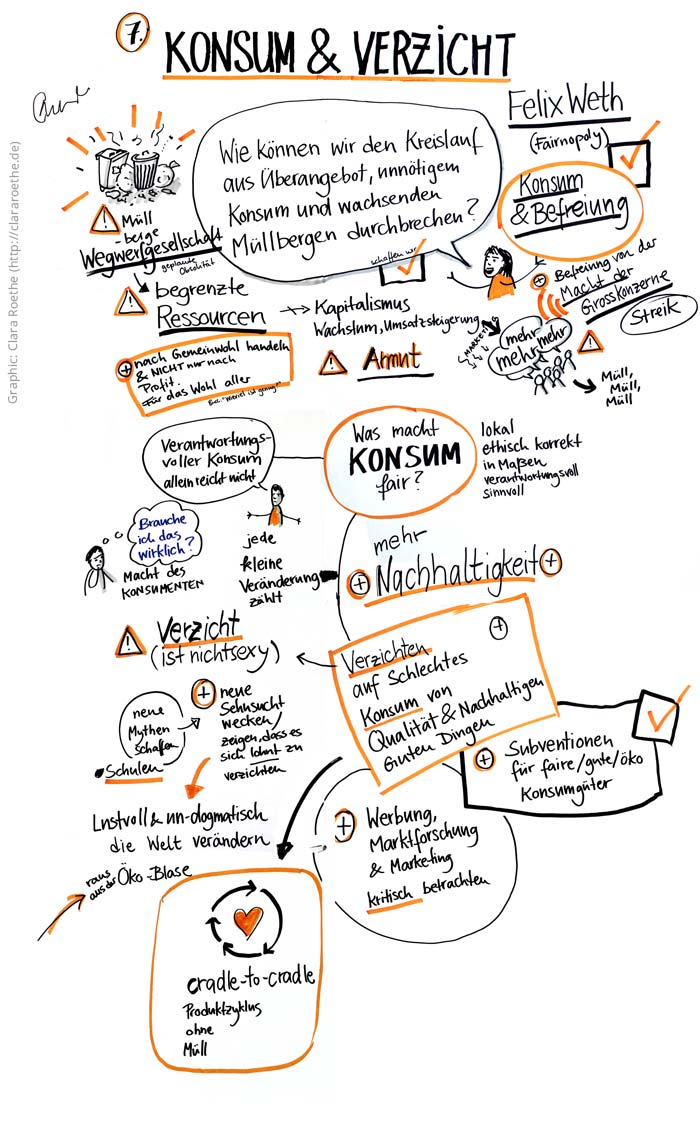 7Talks / Konsum & Verzicht