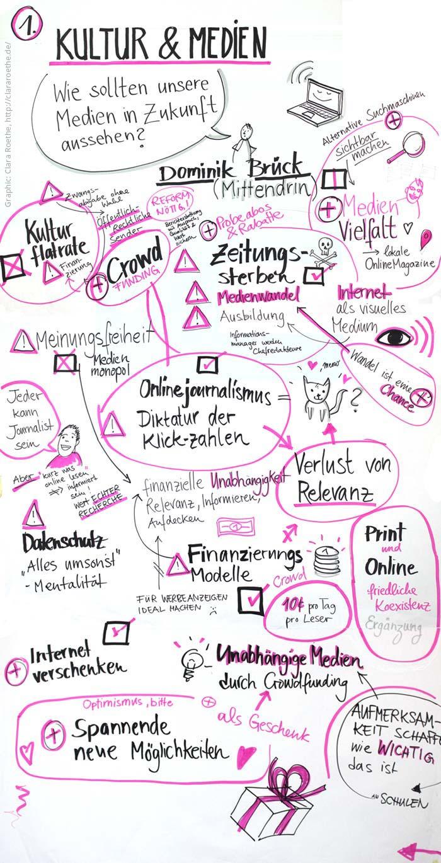 7Talks / Kultur & Medien