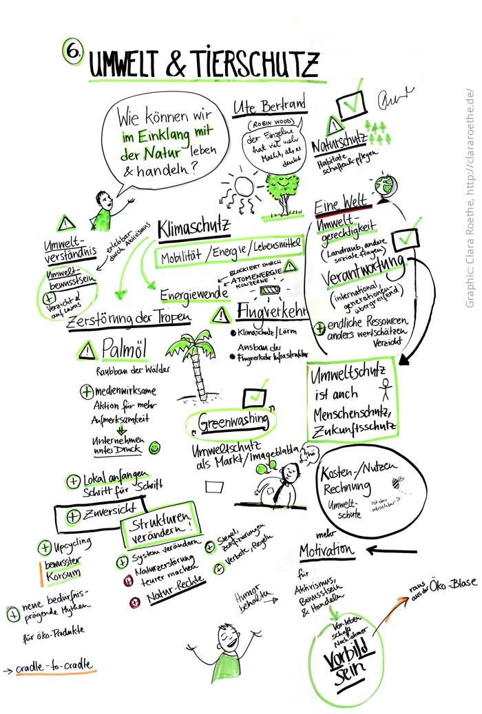 7Talks / Umwelt & Tierschutz