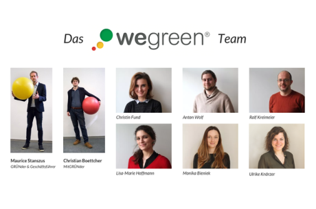 WeGreen: Die Fairtrade-Ampel für's Online-Shoppen