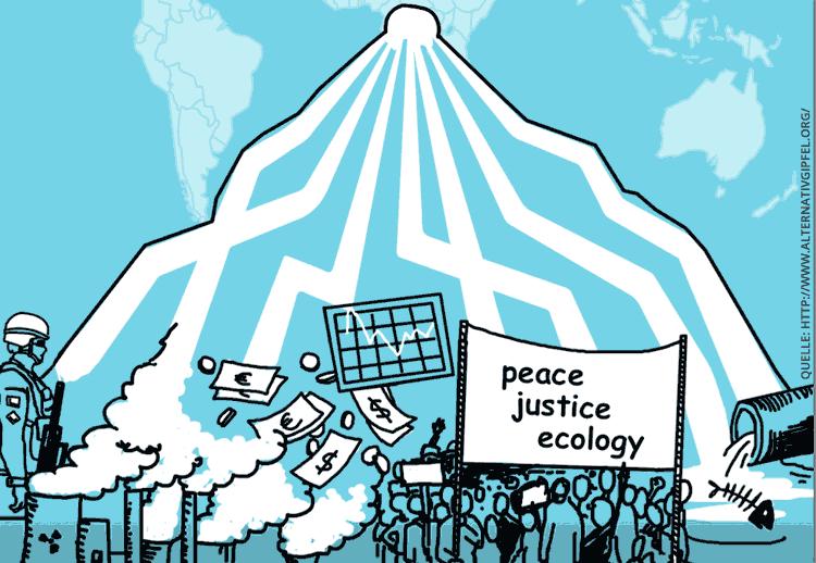 G7 – Gipfel der Alternativen