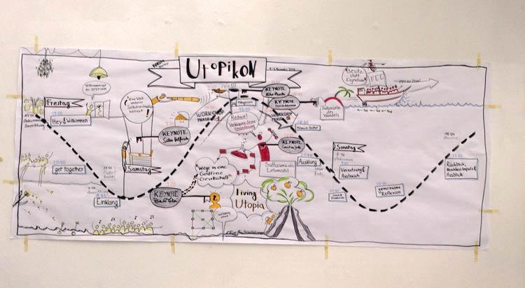 Utopikon: Eine andere Wirtschaft ist möglich