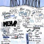 Konferenz für eine bessere Welt: Graphic Recording der Talks